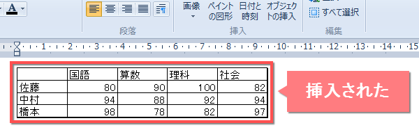 エクセルの表が挿入された様子