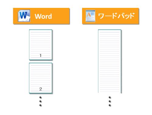 Wordとワードパッドのページの違い