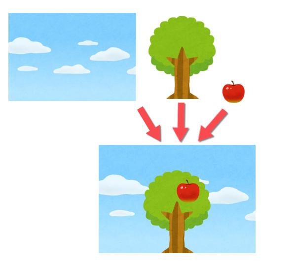 青空と木とりんご