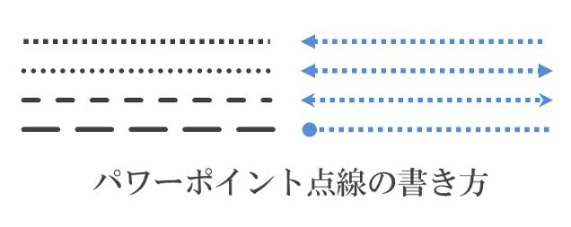 パワーポイントの点線の書き方まとめ 矢印や間隔の設定など よつ葉ナビ